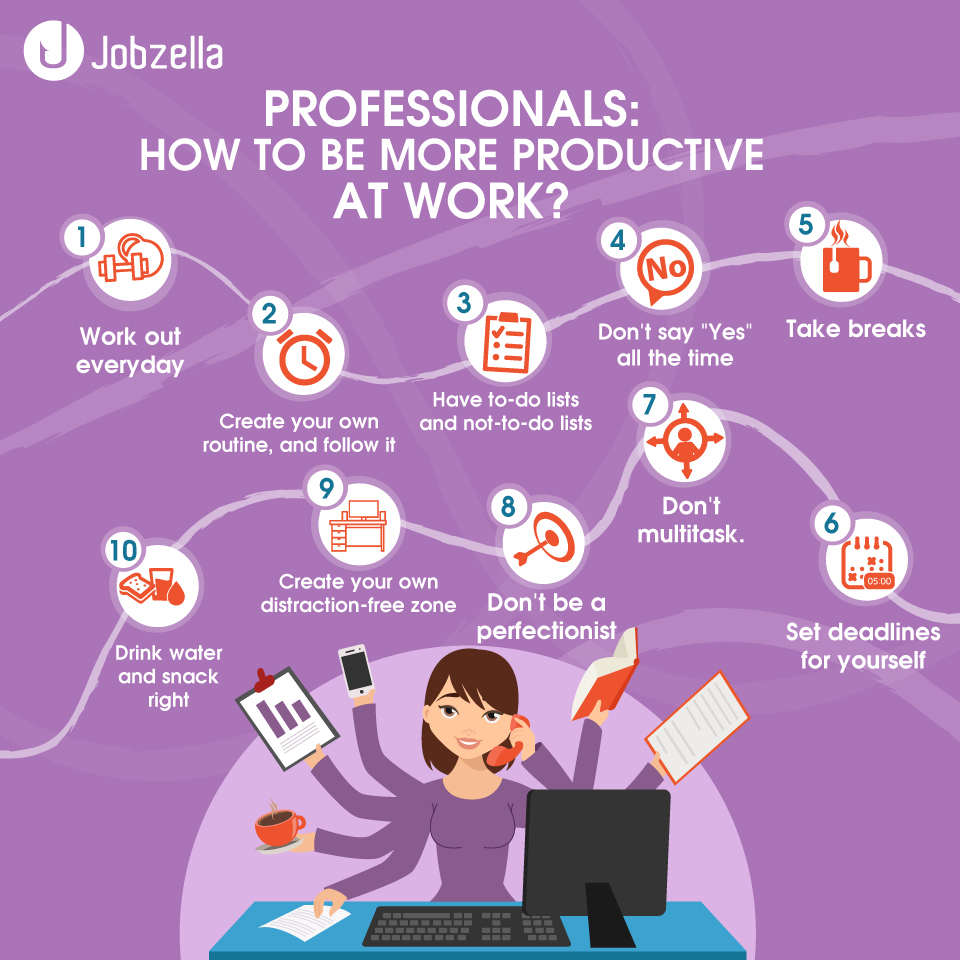 How to be more Productive at Work?|Jobzella